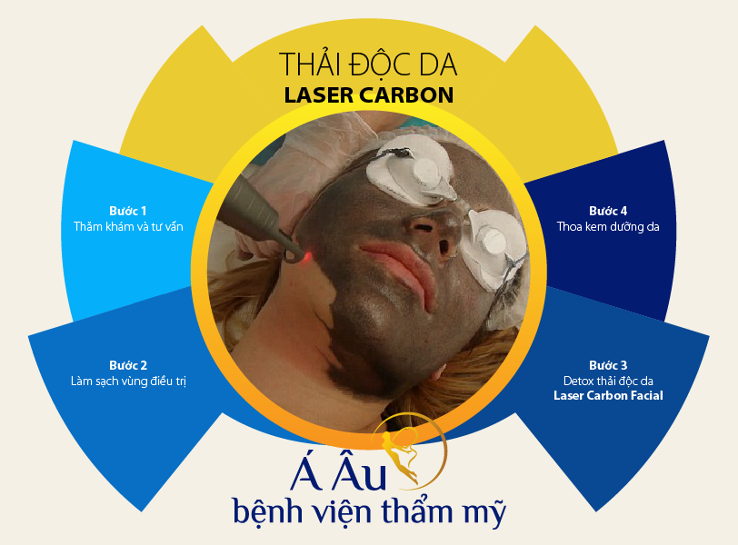 thai-doc-da-bang-laser-carbon-6